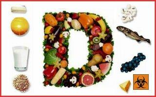 Переизбыток витамина Д – симптомы и признаки передозировки
