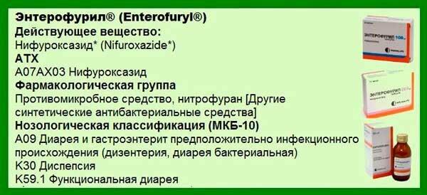 Энтерофурил. Описание