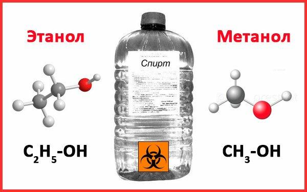 Как в домашних условиях различить этиловый и метиловый спирт